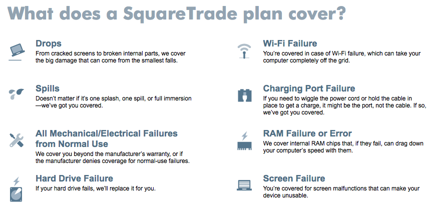 Square-Trade-coverage