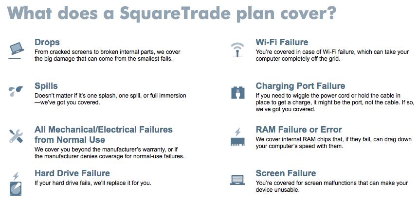 Square-Trade-coverage